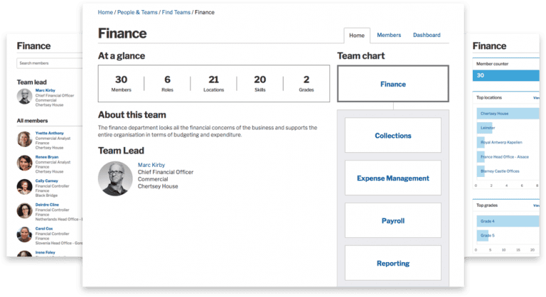 Team directory with homepage, members and dashboard pages