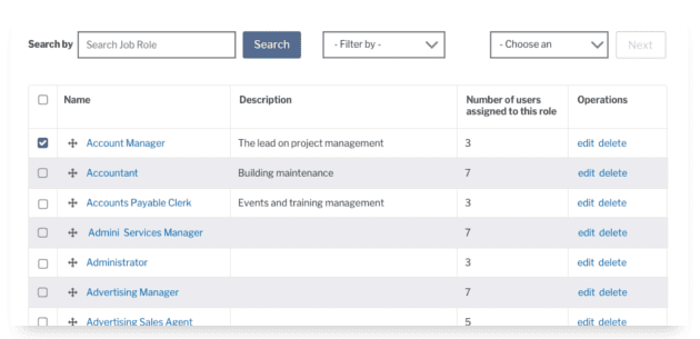 Job role counters shown on admin page