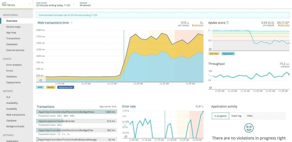 New relic screenshot showing a menu and data including transactions times, errors, apdex score, application activity and throughput